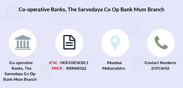 Co-operative-banks The-sarvodaya-co-op-bank-mum branch