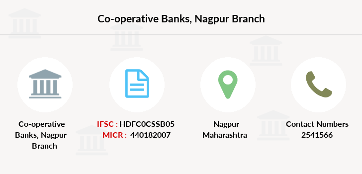 Co-operative-banks Nagpur branch