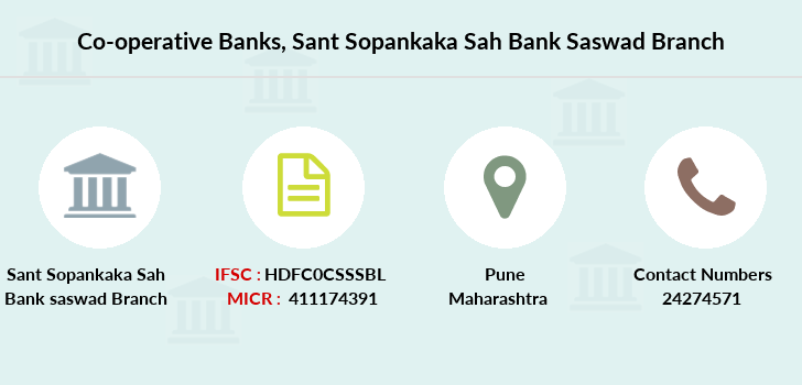 Co-operative-banks Sant-sopankaka-sah-bank-saswad branch