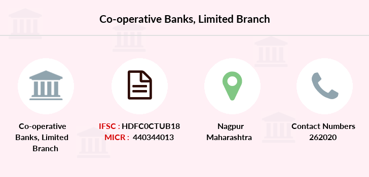 Co-operative-banks Limited branch