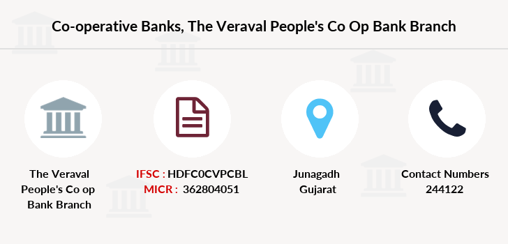 Co-operative-banks The-veraval-people-s-co-op-bank-limited branch
