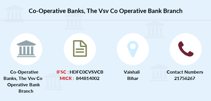 Co-operative-banks The-vsv-co-operative-bank branch