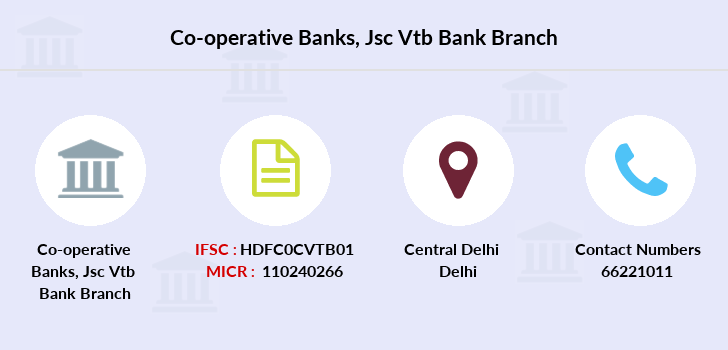 Co-operative-banks Jsc-vtb-bank branch