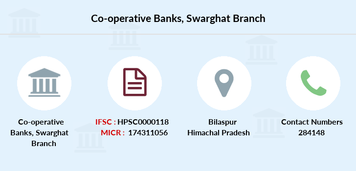 Co-operative-banks Swarghat branch