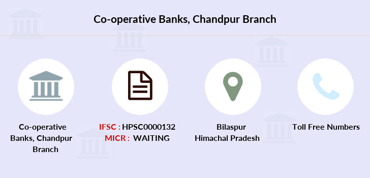 Co-operative-banks Chandpur branch