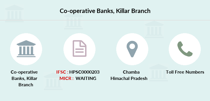 Co-operative-banks Killar branch