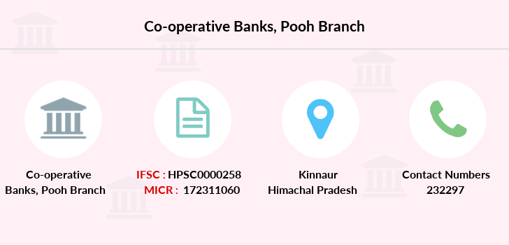 Co-operative-banks Pooh branch