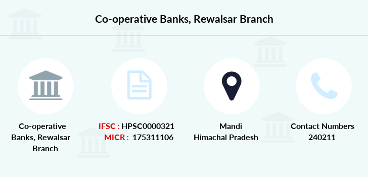 Co-operative-banks Rewalsar branch