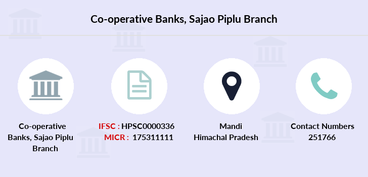 Co-operative-banks Sajao-piplu branch
