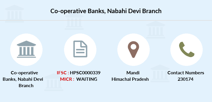 Co-operative-banks Nabahi-devi branch