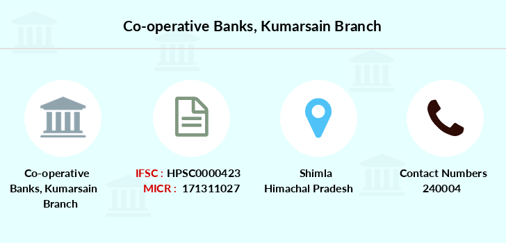 Co-operative-banks Kumarsain branch