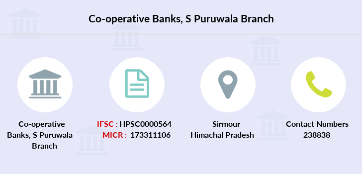 Co-operative-banks S-puruwala branch