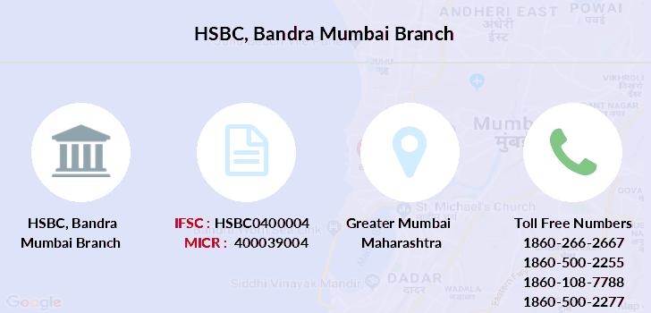 Hsbc bank forex card