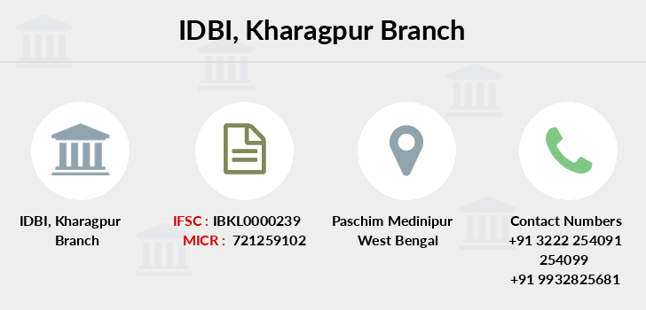 Idbi-bank Kharagpur branch