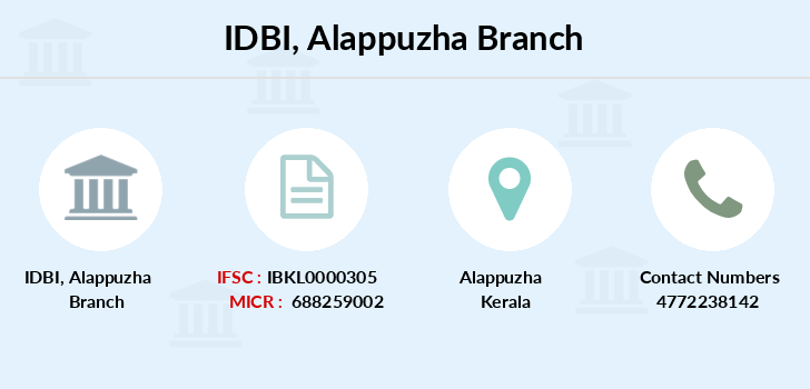 Idbi-bank Alappuzha branch