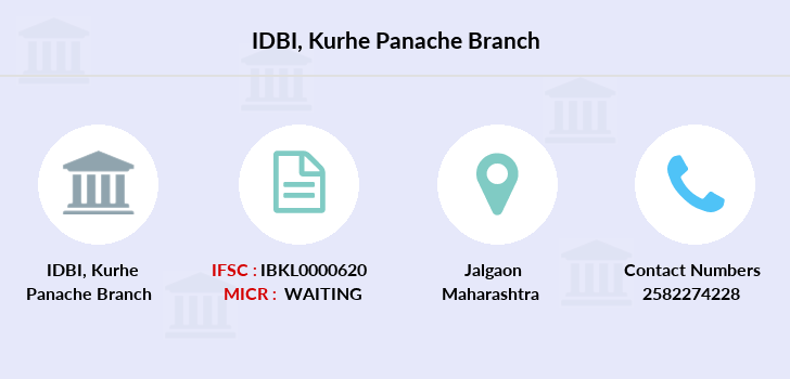 Idbi-bank Kurhe-panache branch