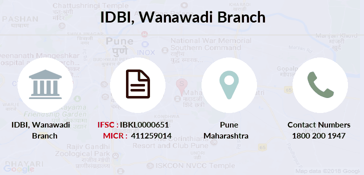 Idbi-bank Wanawadi branch