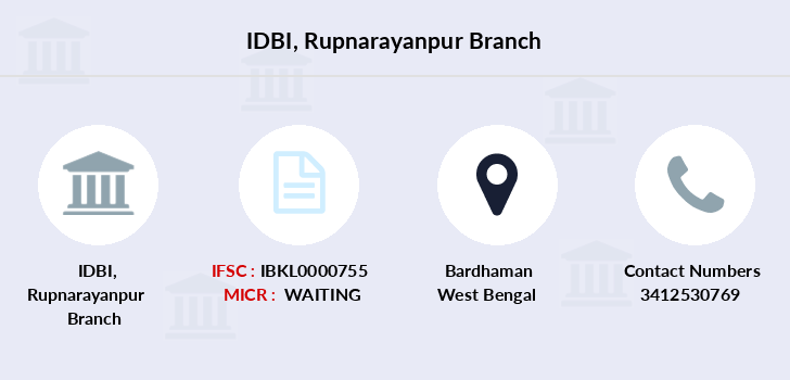 Idbi-bank Rupnarayanpur branch