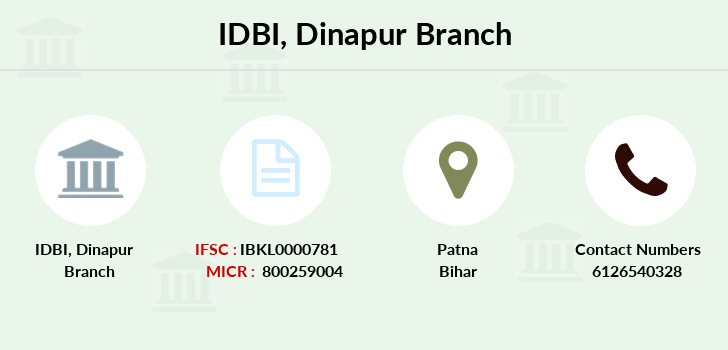Idbi-bank Dinapur branch