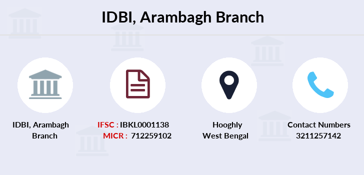 Idbi-bank Arambagh branch