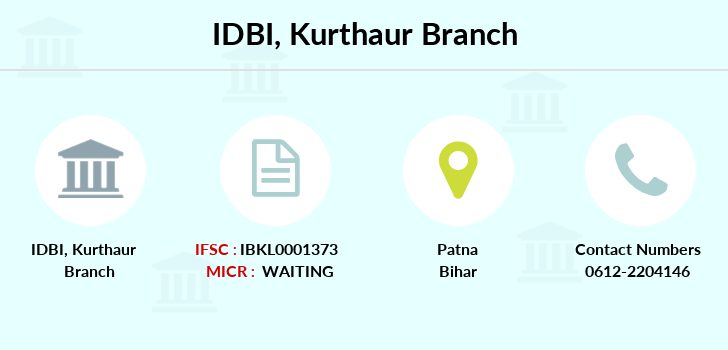 Idbi-bank Kurthaur branch