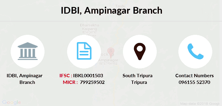 Idbi-bank Ampinagar branch