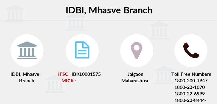 Idbi-bank Mhasve branch