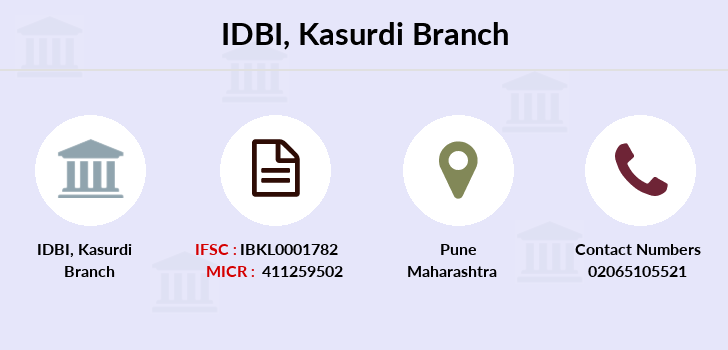 Idbi-bank Kasurdi branch