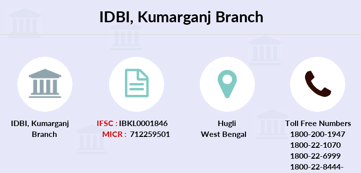 Idbi-bank Kumarganj branch