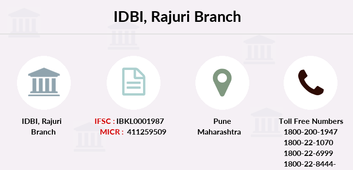 Idbi-bank Rajuri branch