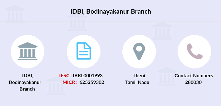 Idbi-bank Bodinayakanur branch