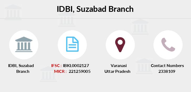 Idbi forex card