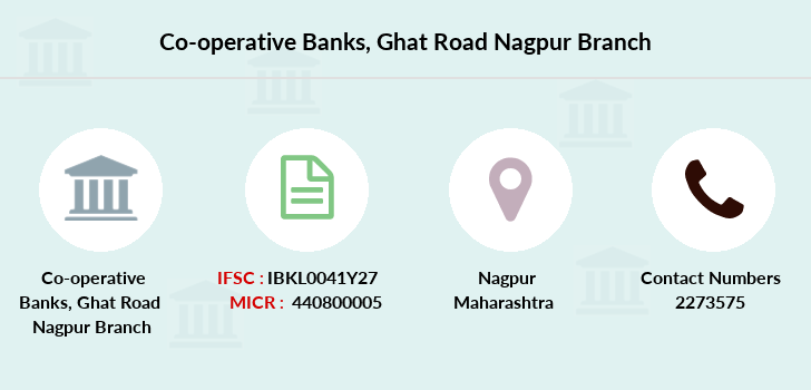 Co-operative-banks Ghat-road-nagpur branch