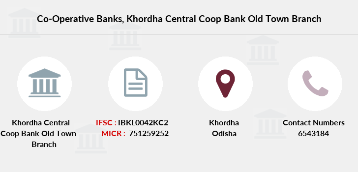 Co-operative-banks Khordha-central-coop-bank-old-town branch