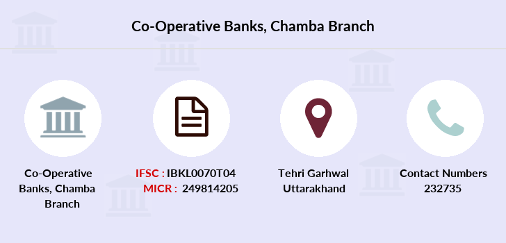 Co-operative-banks Chamba branch