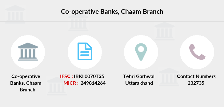 Co-operative-banks Chaam branch