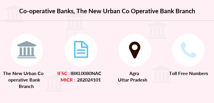 Co-operative-banks The-new-urban-co-operative-bank branch