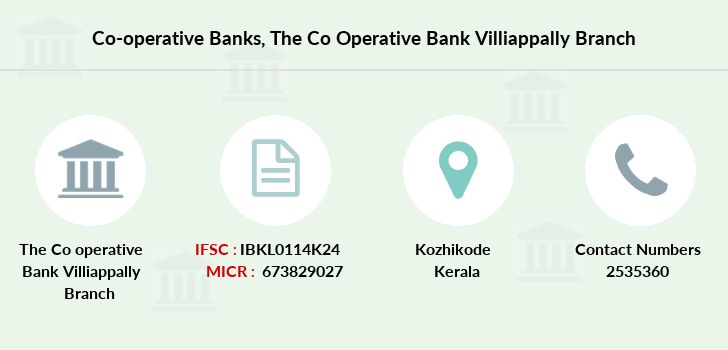 Co-operative-banks The-co-operative-bank-villiappally branch