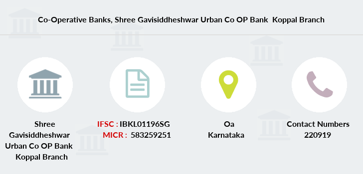 Co-operative-banks Shree-gavisiddheshwar-urban-co-op-bank-koppal branch