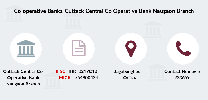 Co-operative-banks Cuttack-central-co-operative-bank-naugaon branch