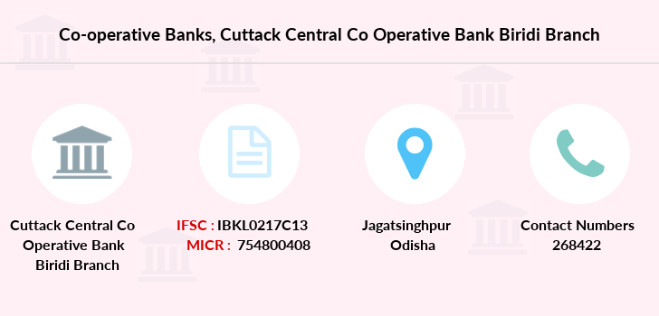 Co-operative-banks Cuttack-central-co-operative-bank-biridi branch