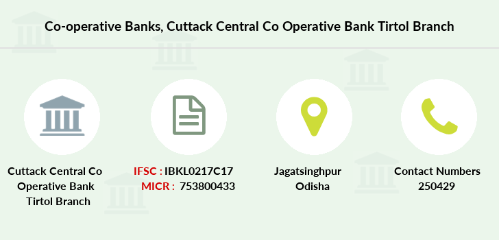 Co-operative-banks Cuttack-central-co-operative-bank-tirtol branch