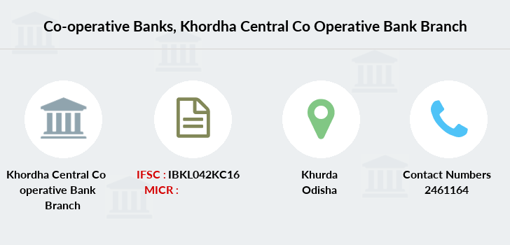 Co-operative-banks Khordha-central-co-operative-bank branch