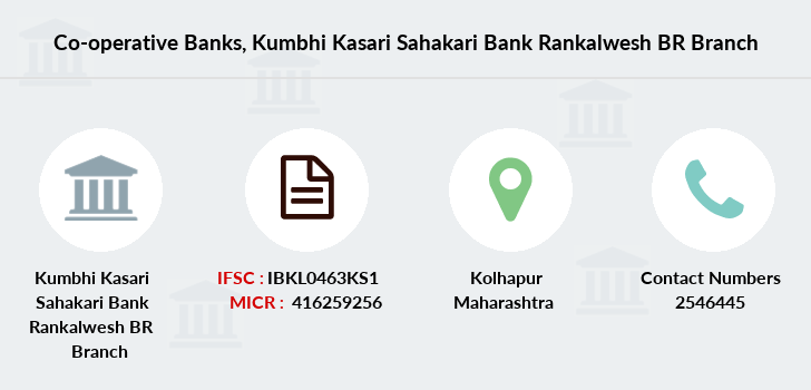 Co-operative-banks Kumbhi-kasari-sahakari-bank-rankalwesh-br branch