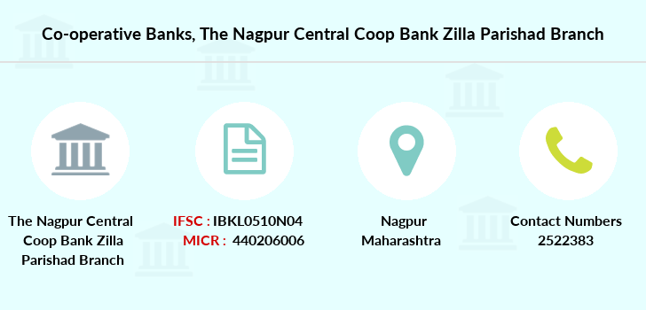 Co-operative-banks The-nagpur-central-coop-bank-zilla-parishad branch