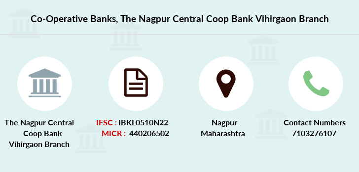 Co-operative-banks The-nagpur-central-coop-bank-vihirgaon branch