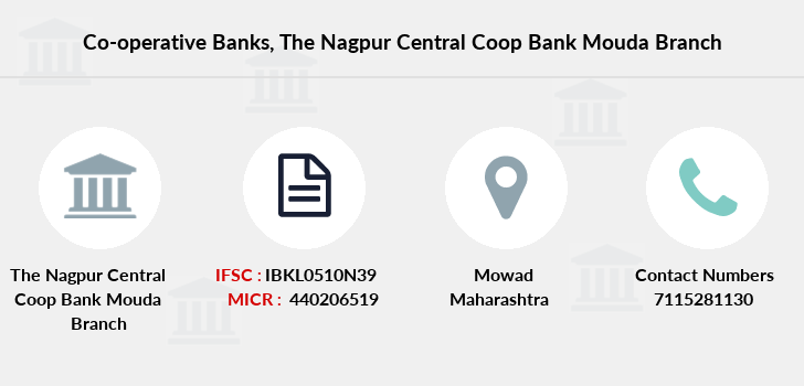 Co-operative-banks The-nagpur-central-coop-bank-mouda branch