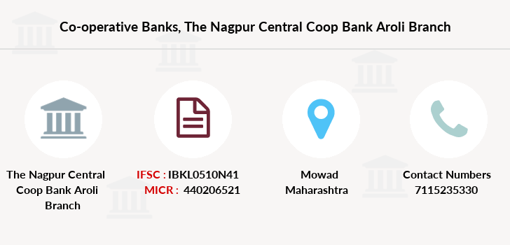 Co-operative-banks The-nagpur-central-coop-bank-aroli branch
