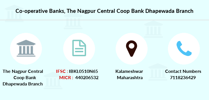 Co-operative-banks The-nagpur-central-coop-bank-dhapewada branch