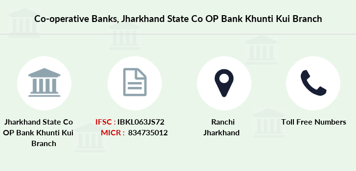 Co-operative-banks Jharkhand-state-co-op-bank-khunti-kui branch